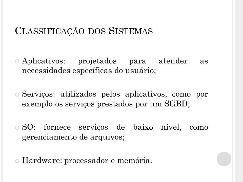 C LASSIFICAÇÃO DOS S ISTEMAS Aplicativos: projetados para atender as necessidades específicas do usuário; Serviços: utilizados pelos aplicativos, como por exemplo os serviços prestados por um SGBD; SO: fornece serviços de baixo nível, como gerenciamento de arquivos; Hardware: processador e memória.
