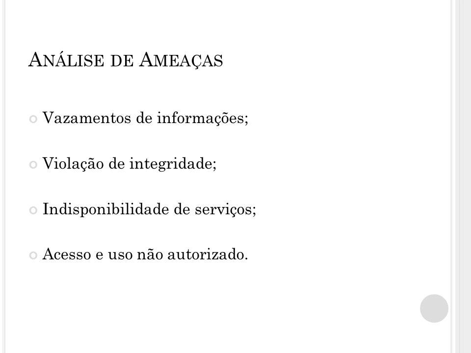 A NÁLISE DE A MEAÇAS Vazamentos de informações; Violação de integridade; Indisponibilidade de serviços; Acesso e uso não autorizado.