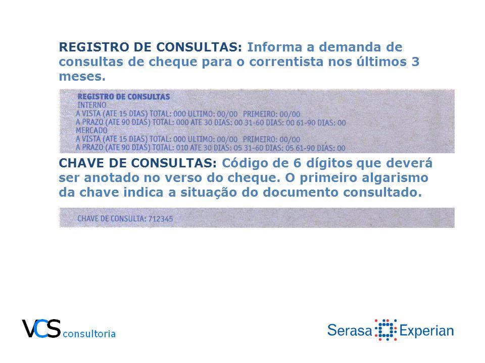 REGISTRO DE CONSULTAS: Informa a demanda de consultas de cheque para o correntista nos últimos 3 meses. CHAVE DE CONSULTAS: Código de 6 dígitos que de