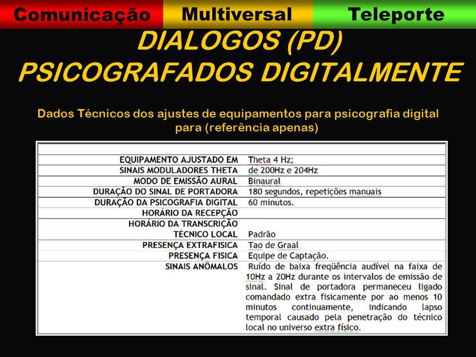 Comunicação MultiversalTeleporte DIALOGOS (PD) PSICOGRAFADOS DIGITALMENTE Dados Técnicos dos ajustes de equipamentos para psicografia digital para (referência apenas)
