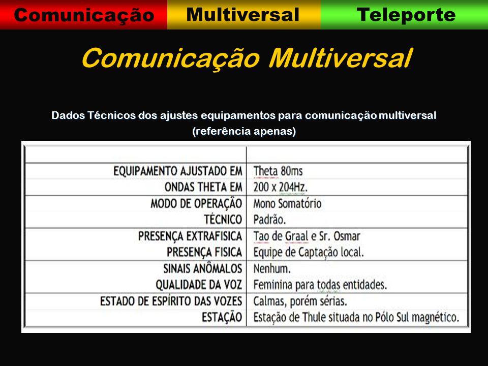 Comunicação MultiversalTeleporte Comunicação Multiversal Dados Técnicos dos ajustes equipamentos para comunicação multiversal (referência apenas)