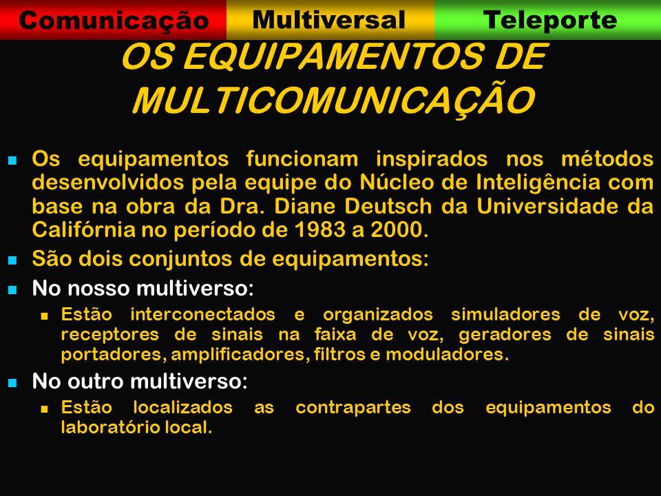 Comunicação MultiversalTeleporte OS EQUIPAMENTOS DE MULTICOMUNICAÇÃO Os equipamentos funcionam inspirados nos métodos desenvolvidos pela equipe do Núcleo de Inteligência com base na obra da Dra.