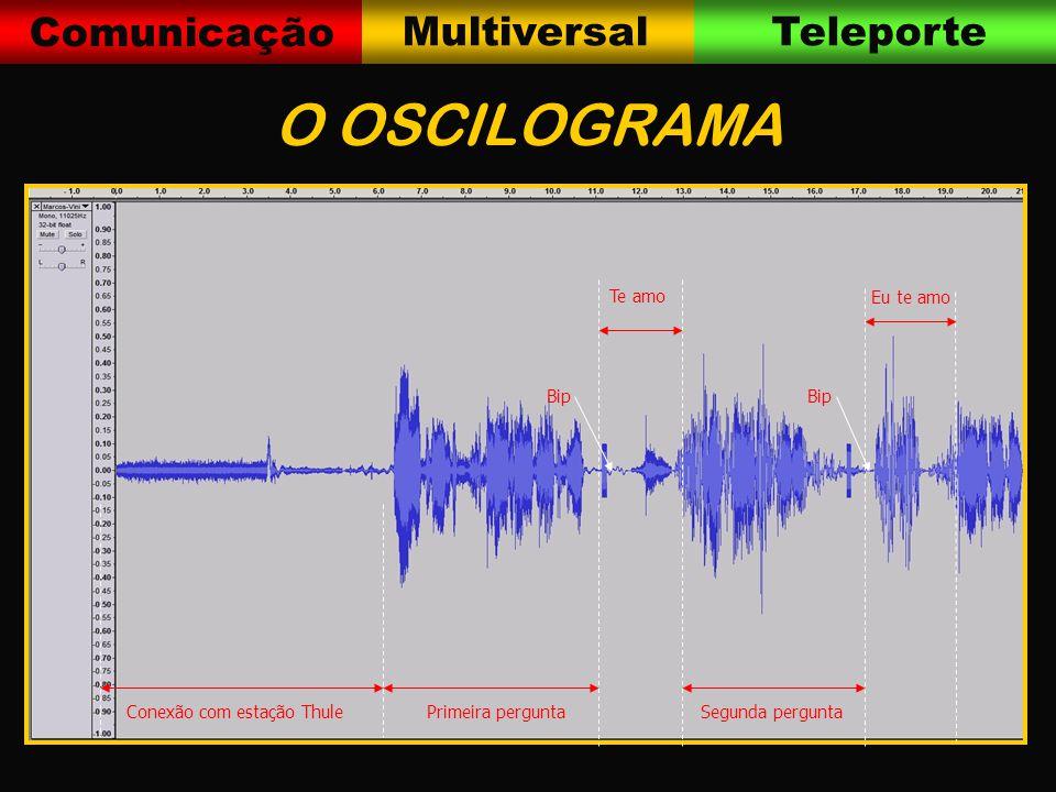 Comunicação MultiversalTeleporte O OSCILOGRAMA Conexão com estação ThulePrimeira perguntaSegunda pergunta Te amo Eu te amo Bip