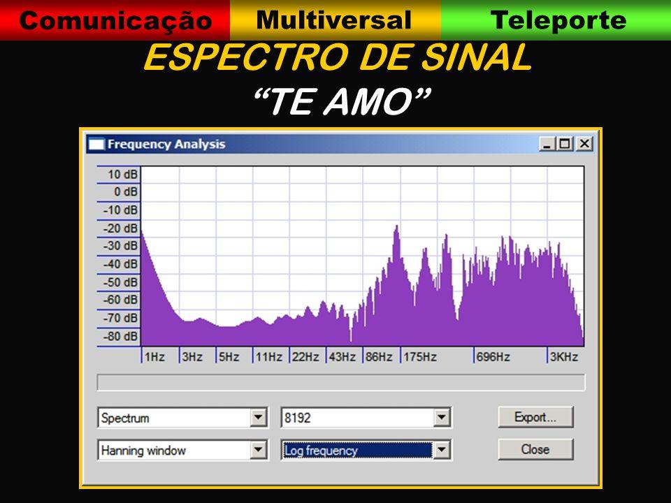 Comunicação MultiversalTeleporte ESPECTRO DE SINAL EU TE AMO