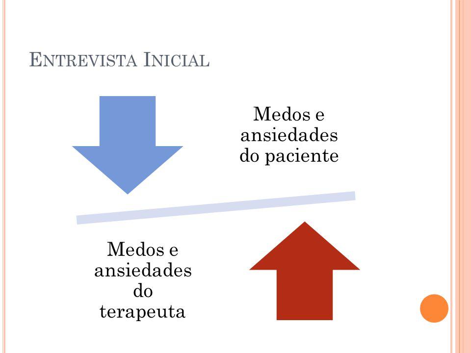 E NTREVISTA I NICIAL Medos e ansiedades do paciente Medos e ansiedades do terapeuta