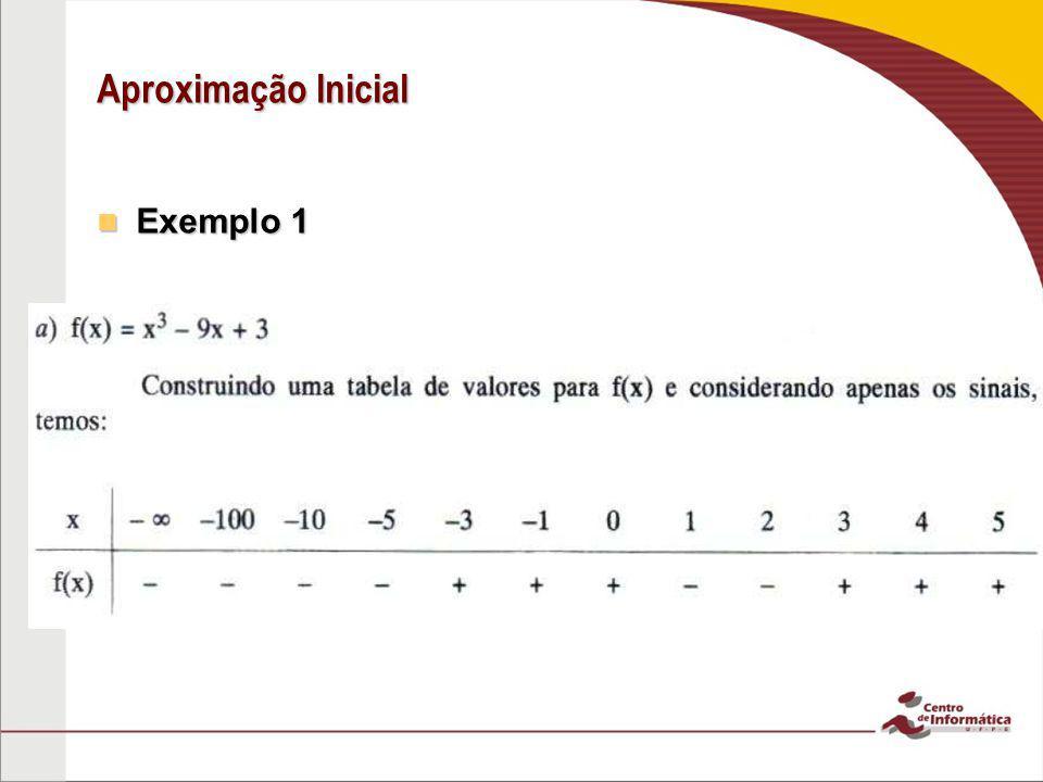 Aproximação Inicial Exemplo 1 Exemplo 1