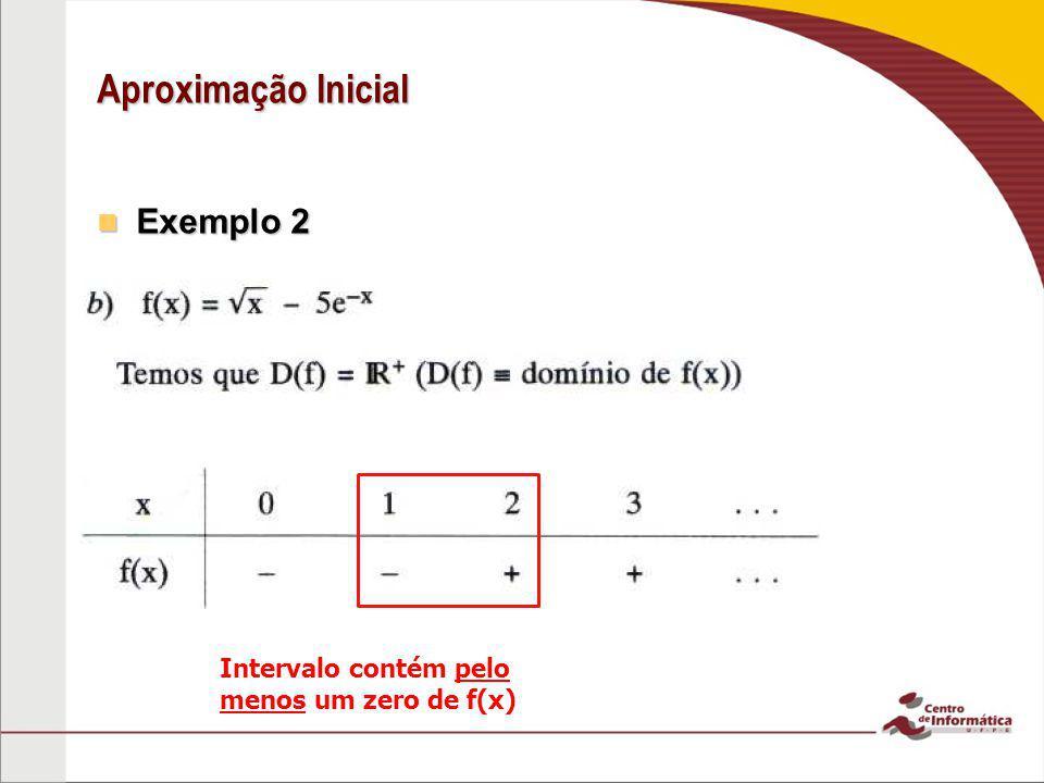 Aproximação Inicial Exemplo 2 Exemplo 2 Intervalo contém pelo menos um zero de f(x)