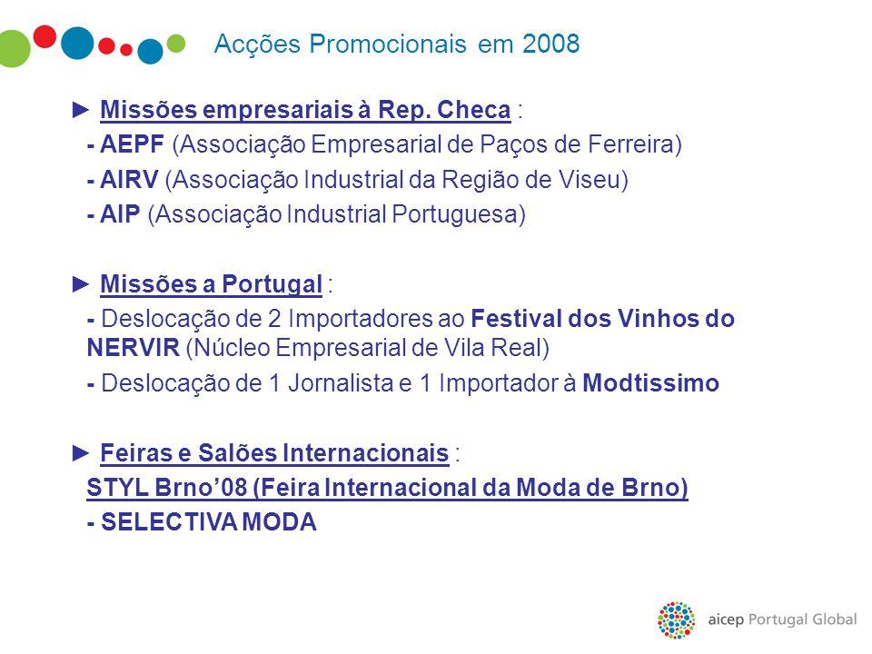 Acções Promocionais em 2008 ► Missões empresariais à Rep. Checa : - AEPF (Associação Empresarial de Paços de Ferreira) - AIRV (Associação Industrial d