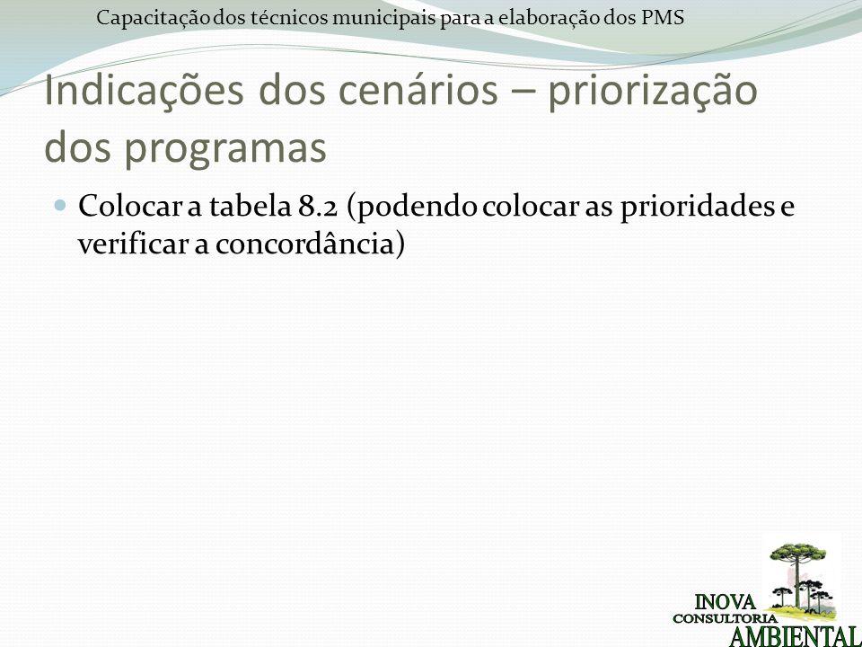 Indicações dos cenários – priorização dos programas Colocar a tabela 8.2 (podendo colocar as prioridades e verificar a concordância)