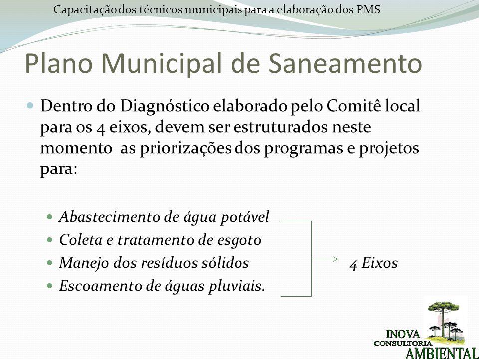 Capacitação dos técnicos municipais para a elaboração dos PMS Dentro do Diagnóstico elaborado pelo Comitê local para os 4 eixos, devem ser estruturado
