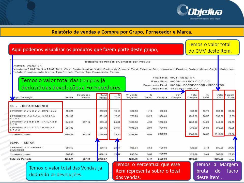 Relatório de vendas e Compra por Grupo, Fornecedor e Marca.