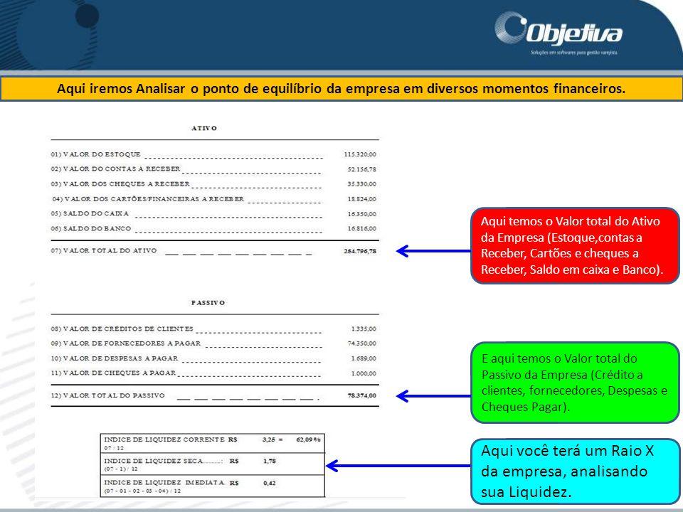 Aqui iremos Analisar o ponto de equilíbrio da empresa em diversos momentos financeiros.