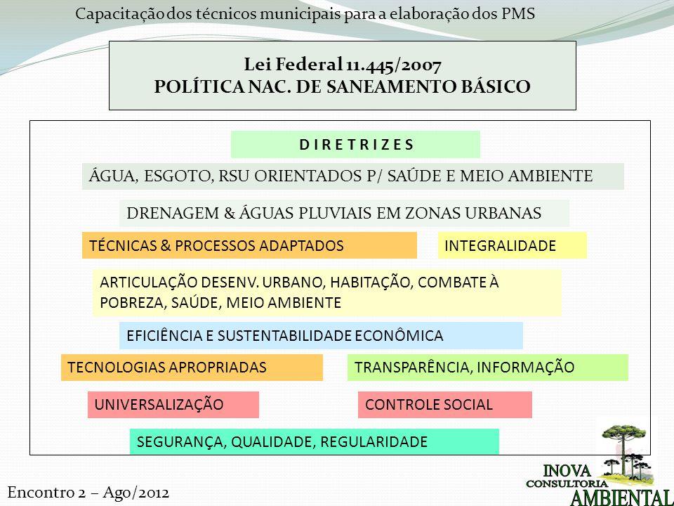 Capacitação dos técnicos municipais para a elaboração dos PMS Encontro 2 – Ago/2012 Lei Federal 11.445/2007 POLÍTICA NAC.