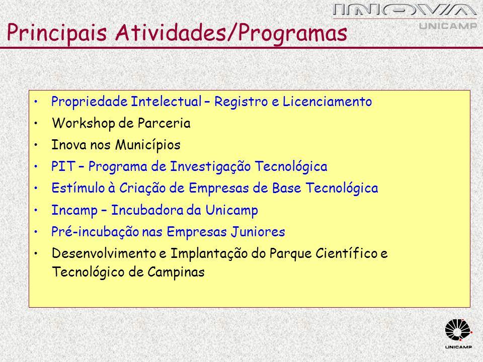 Principais Atividades/Programas Propriedade Intelectual – Registro e Licenciamento Workshop de Parceria Inova nos Municípios PIT – Programa de Investi