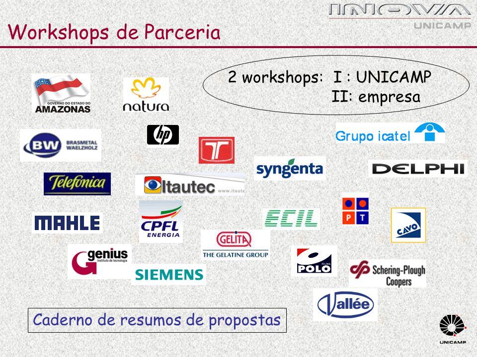 Workshops de Parceria 2 workshops: I : UNICAMP II: empresa Caderno de resumos de propostas