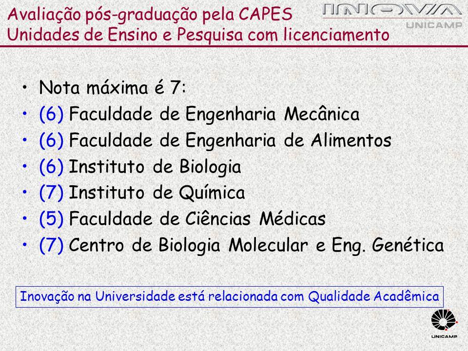 Avaliação pós-graduação pela CAPES Unidades de Ensino e Pesquisa com licenciamento Nota máxima é 7: (6) Faculdade de Engenharia Mecânica (6) Faculdade