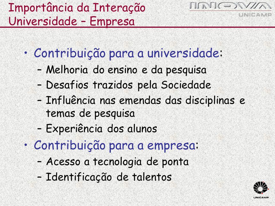Importância da Interação Universidade – Empresa Contribuição para a universidade: –Melhoria do ensino e da pesquisa –Desafios trazidos pela Sociedade