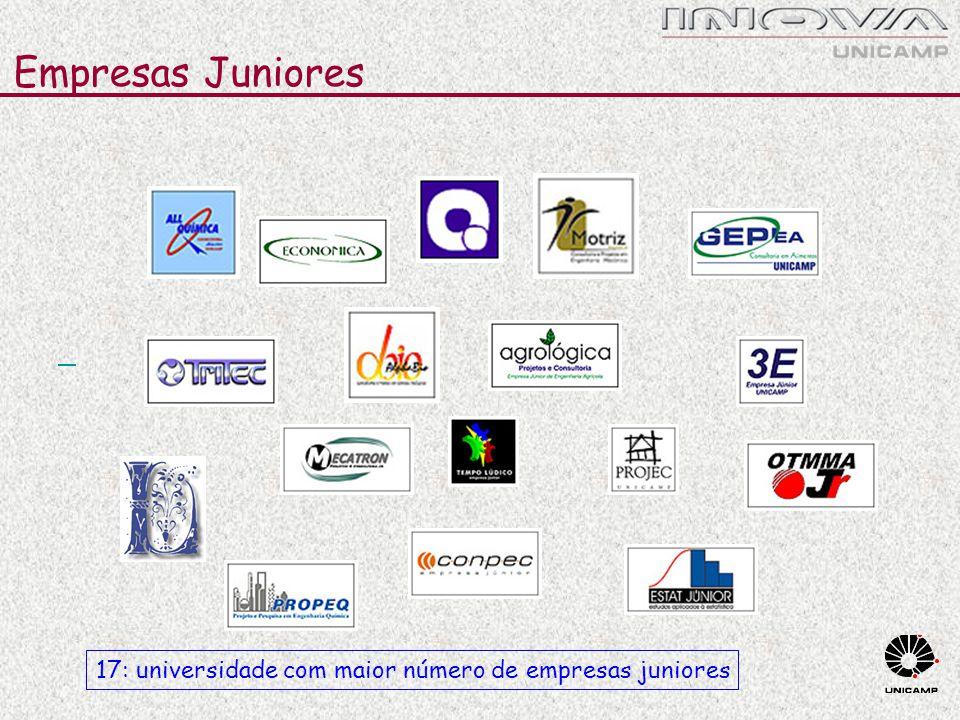 Empresas Juniores 17: universidade com maior número de empresas juniores