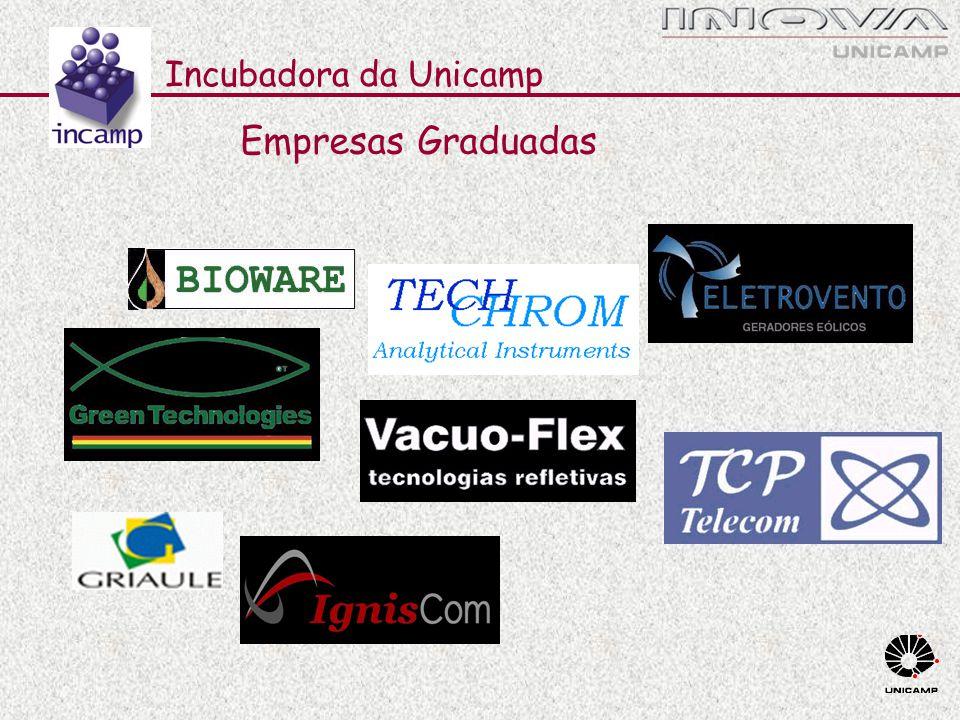 Incubadora da Unicamp Empresas Graduadas