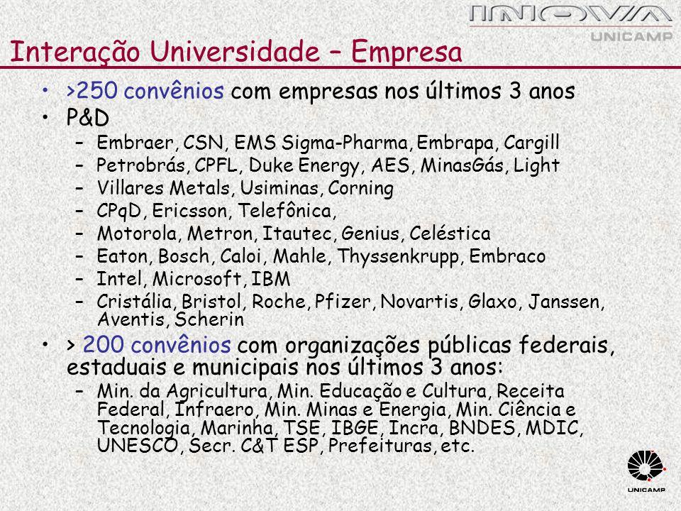 Interação Universidade – Empresa >250 convênios com empresas nos últimos 3 anos P&D –Embraer, CSN, EMS Sigma-Pharma, Embrapa, Cargill –Petrobrás, CPFL