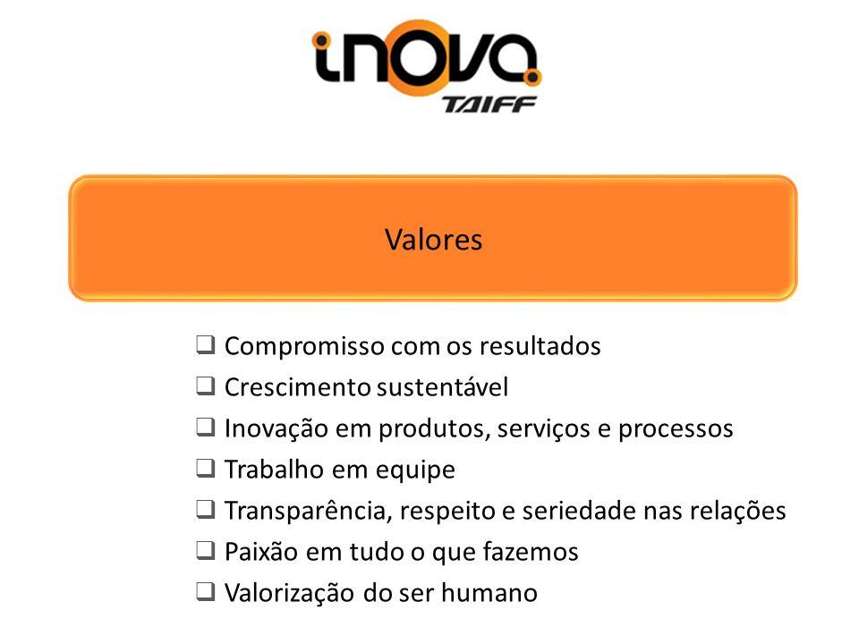 Valores  Compromisso com os resultados  Crescimento sustentável  Inovação em produtos, serviços e processos  Trabalho em equipe  Transparência, r