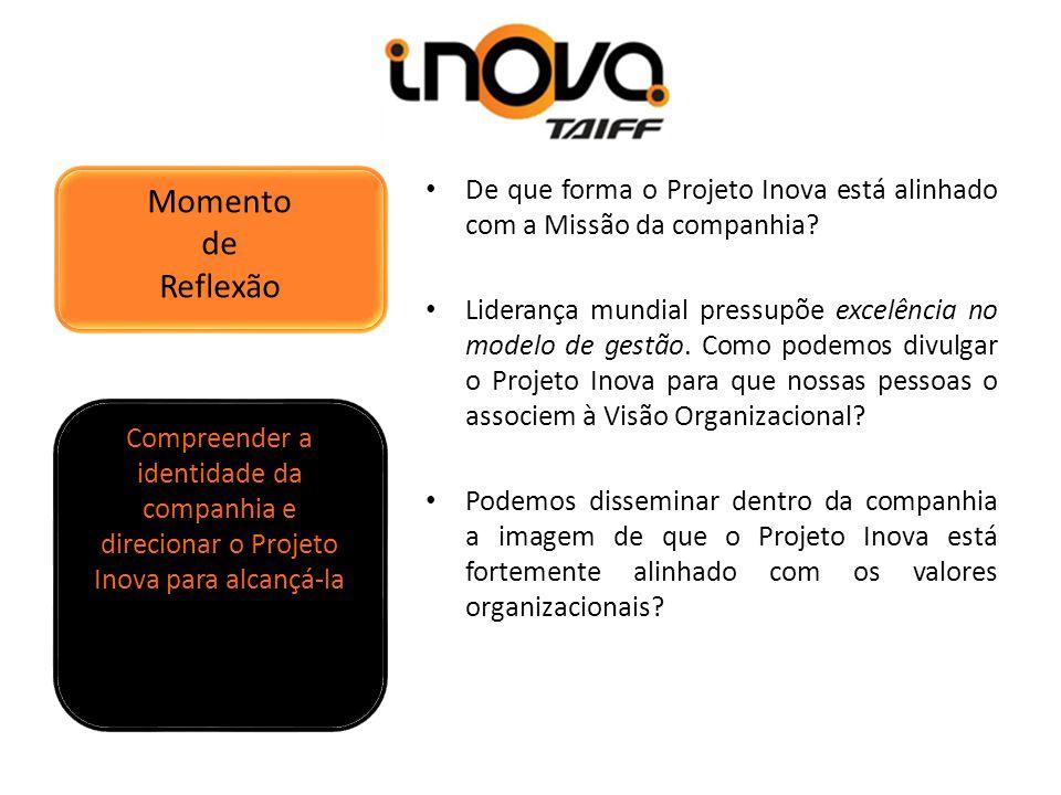 Momento de Reflexão De que forma o Projeto Inova está alinhado com a Missão da companhia? Liderança mundial pressupõe excelência no modelo de gestão.