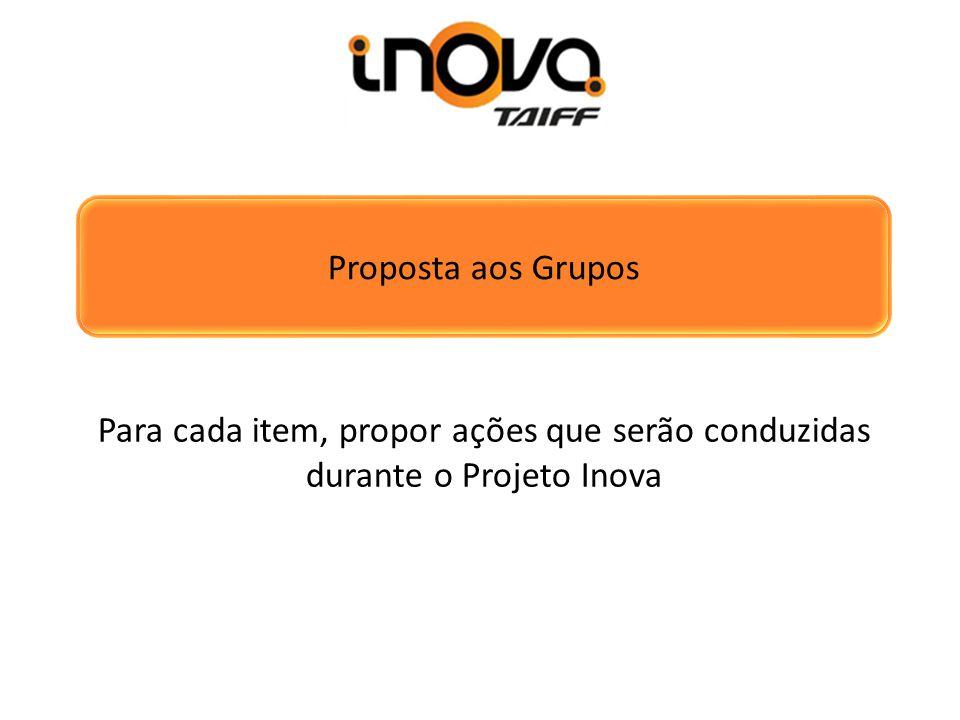 Proposta aos Grupos Para cada item, propor ações que serão conduzidas durante o Projeto Inova