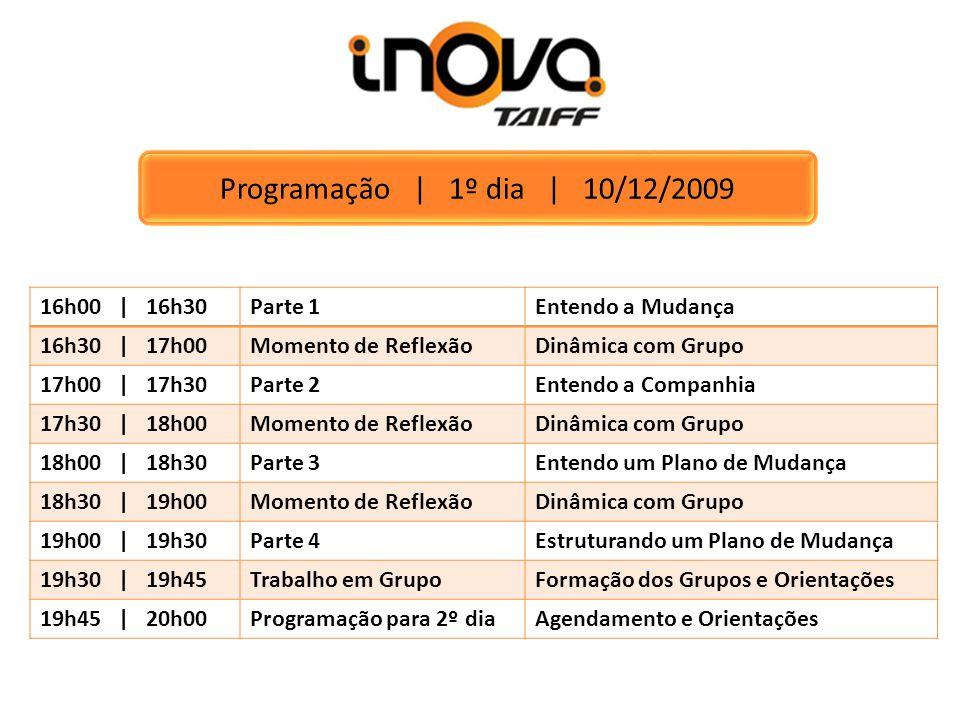 Programação | 1º dia | 10/12/2009 16h00 | 16h30Parte 1Entendo a Mudança 16h30 | 17h00Momento de ReflexãoDinâmica com Grupo 17h00 | 17h30Parte 2Entendo