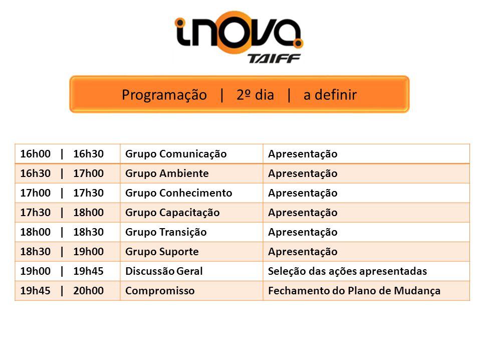 Programação | 2º dia | a definir 16h00 | 16h30Grupo ComunicaçãoApresentação 16h30 | 17h00Grupo AmbienteApresentação 17h00 | 17h30Grupo ConhecimentoApr
