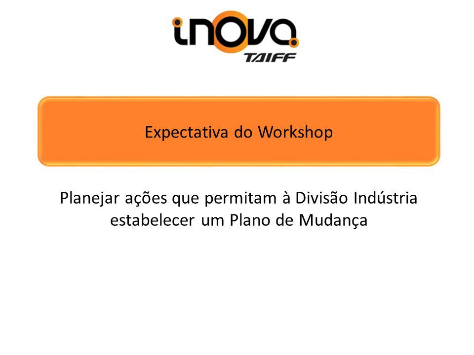 Expectativa do Workshop Planejar ações que permitam à Divisão Indústria estabelecer um Plano de Mudança