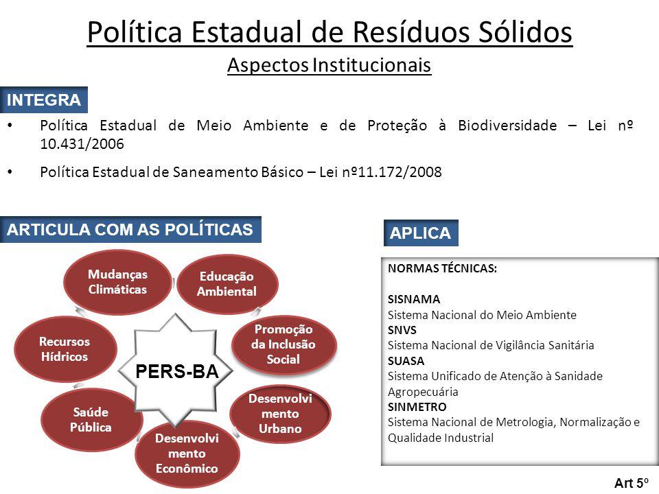 www.sedur.ba.gov.br Política Estadual de Meio Ambiente e de Proteção à Biodiversidade – Lei nº 10.431/2006 Política Estadual de Saneamento Básico – Le