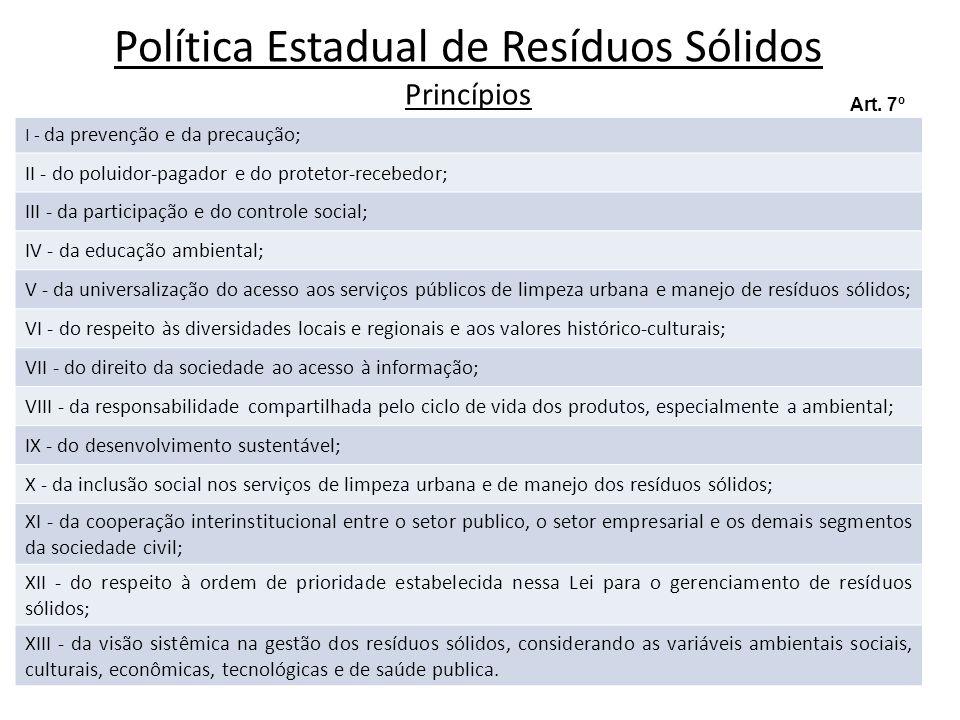 Princípios I - da prevenção e da precaução; II - do poluidor-pagador e do protetor-recebedor; III - da participação e do controle social; IV - da educ