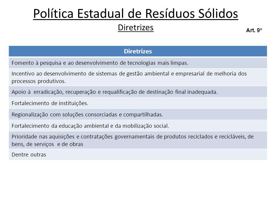 Diretrizes Fomento à pesquisa e ao desenvolvimento de tecnologias mais limpas. Incentivo ao desenvolvimento de sistemas de gestão ambiental e empresar