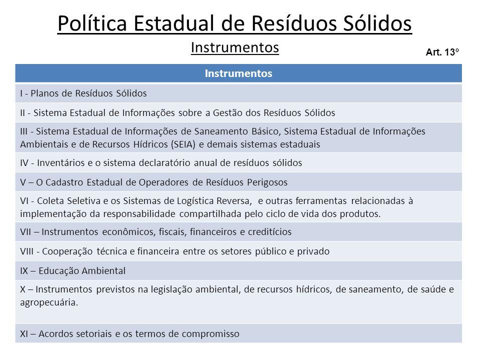 Instrumentos I - Planos de Resíduos Sólidos II - Sistema Estadual de Informações sobre a Gestão dos Resíduos Sólidos III - Sistema Estadual de Informa