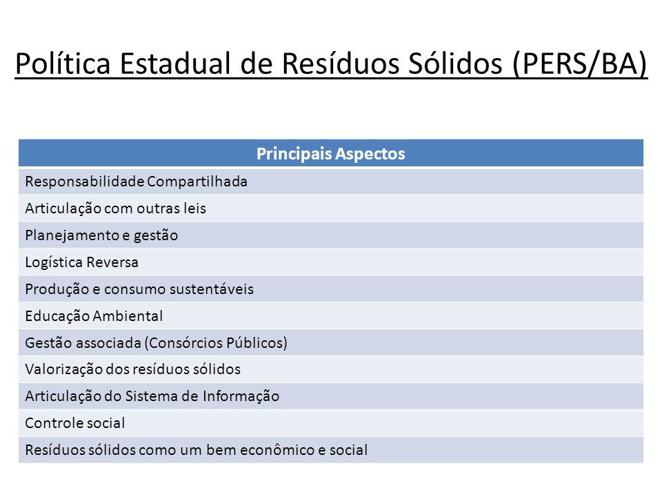 Política Estadual de Resíduos Sólidos (PERS/BA) Principais Aspectos Responsabilidade Compartilhada Articulação com outras leis Planejamento e gestão L