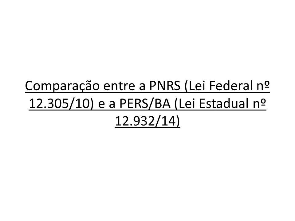 Comparação entre a PNRS (Lei Federal nº 12.305/10) e a PERS/BA (Lei Estadual nº 12.932/14)