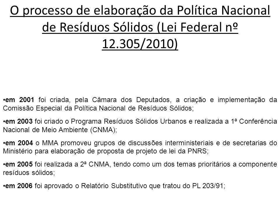 em 2007 o Presidente Lula enviou ao Congresso Nacional, o texto da PNRS (PL 1991/07, que foi apensado ao PL 203/91), agregando o conteúdo da Lei nº 11.445/07, da Lei de Consórcios Públicos (Lei nº 11.107/05), e seu Decreto regulamentador (Decreto nº.
