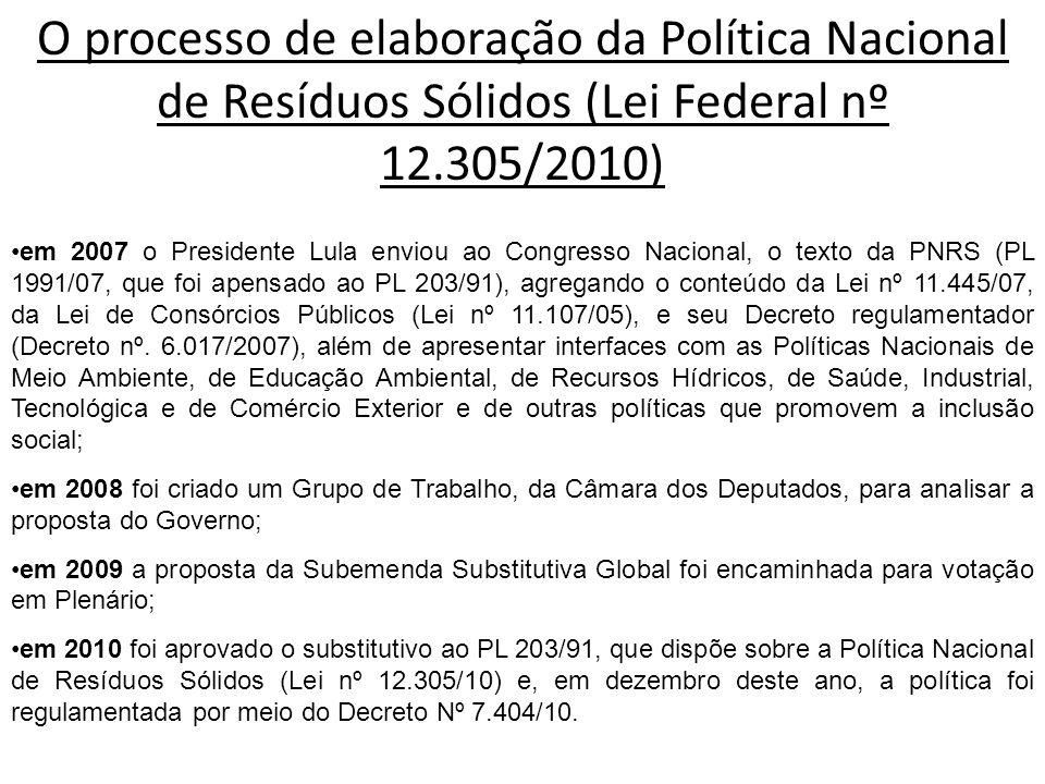 em 2007 o Presidente Lula enviou ao Congresso Nacional, o texto da PNRS (PL 1991/07, que foi apensado ao PL 203/91), agregando o conteúdo da Lei nº 11