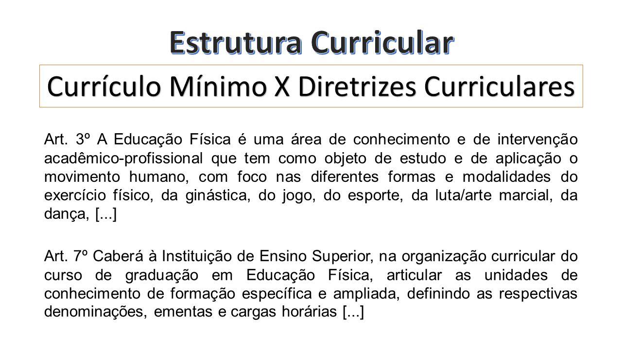 Currículo Mínimo X Diretrizes Curriculares Art. 3º A Educação Física é uma área de conhecimento e de intervenção acadêmico-profissional que tem como o
