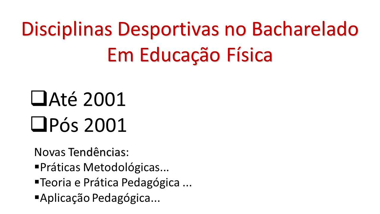 Disciplinas Desportivas no Bacharelado Em Educação Física  Até 2001  Pós 2001 Tendências Novas Tendências:  Práticas Metodológicas...  Teoria e Pr