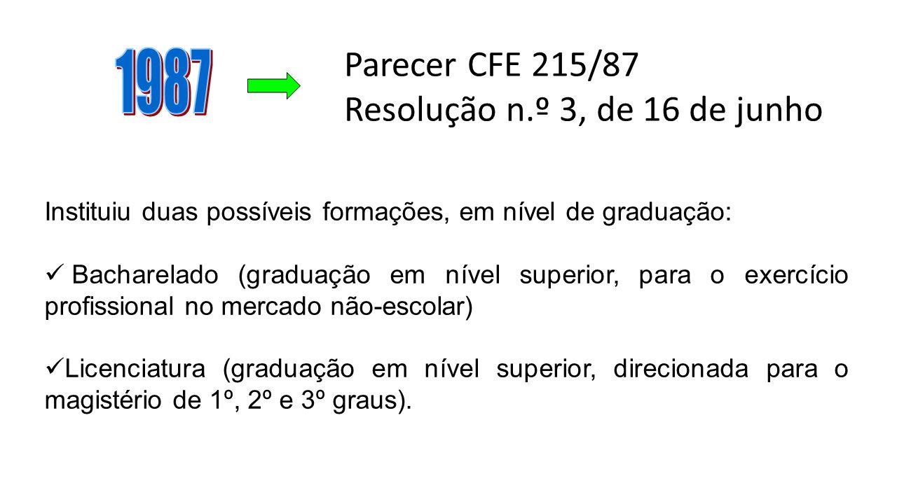 Parecer CFE 215/87 Resolução n.º 3, de 16 de junho Instituiu duas possíveis formações, em nível de graduação: Bacharelado (graduação em nível superior