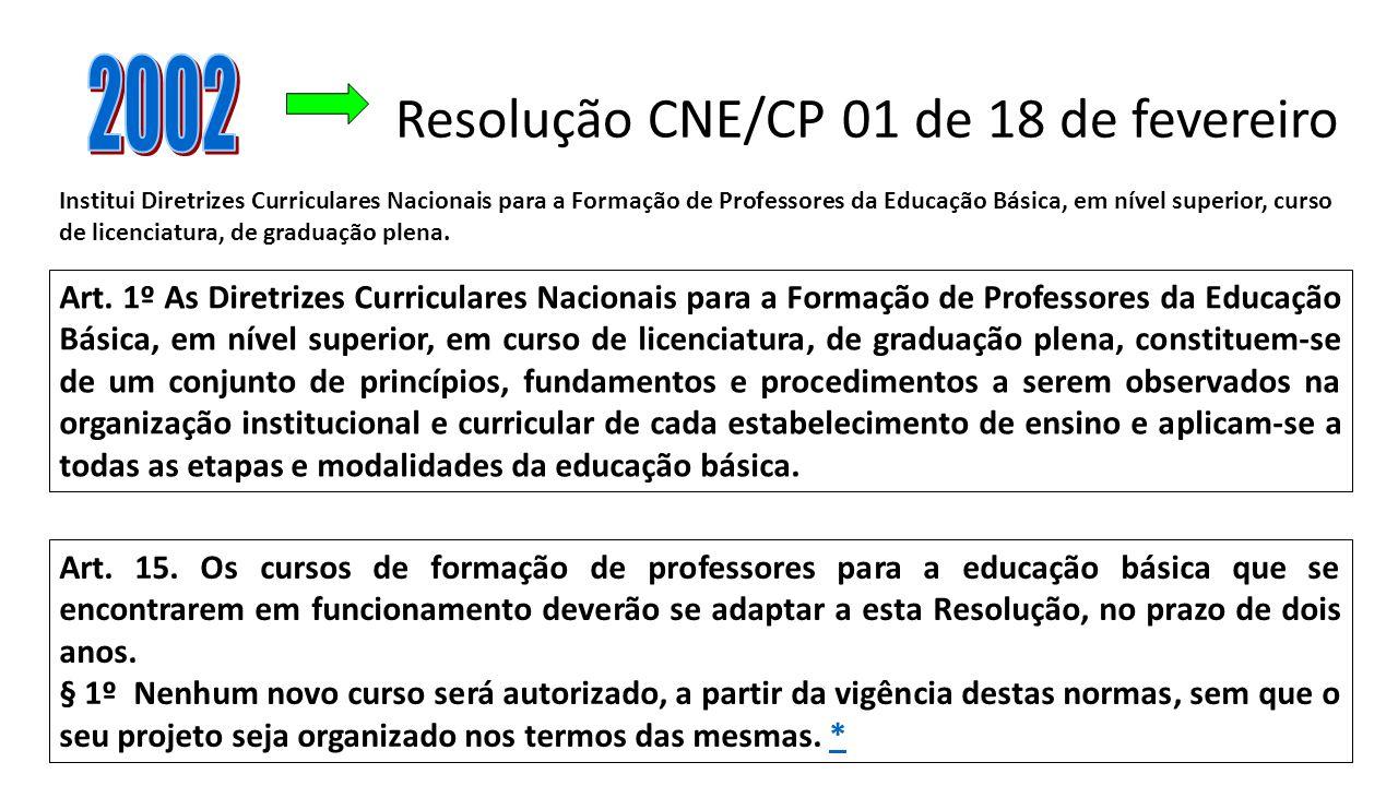 Resolução CNE/CP 01 de 18 de fevereiro Institui Diretrizes Curriculares Nacionais para a Formação de Professores da Educação Básica, em nível superior