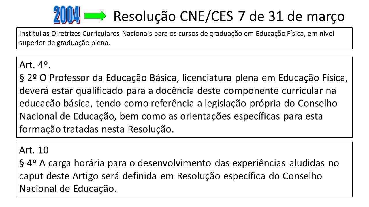 Resolução CNE/CES 7 de 31 de março Institui as Diretrizes Curriculares Nacionais para os cursos de graduação em Educação Física, em nível superior de