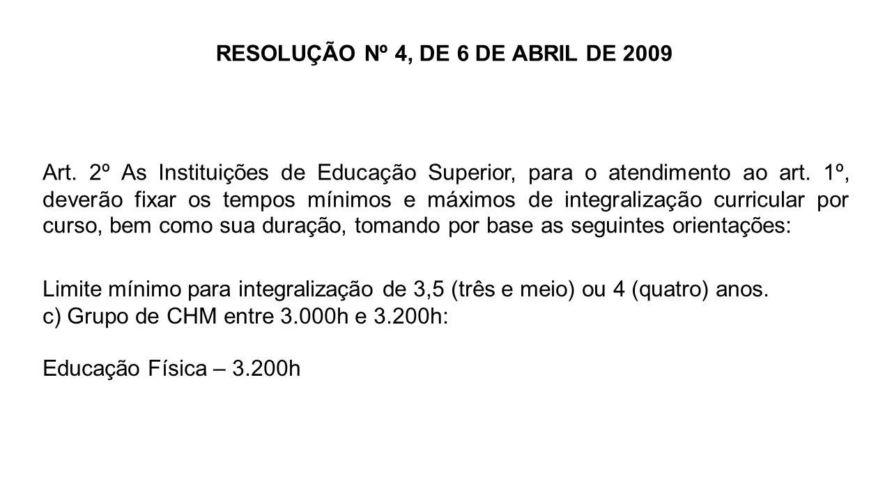 RESOLUÇÃO Nº 4, DE 6 DE ABRIL DE 2009 Art. 2º As Instituições de Educação Superior, para o atendimento ao art. 1º, deverão fixar os tempos mínimos e m