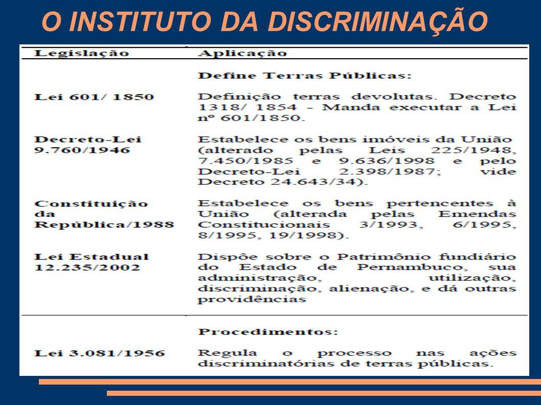 O INSTITUTO DA DISCRIMINAÇÃO 7.