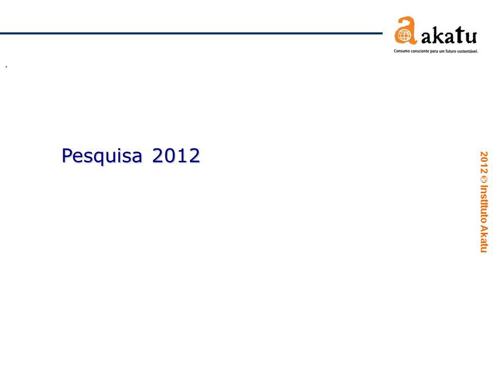 2012  Instituto Akatu. Pesquisa 2012