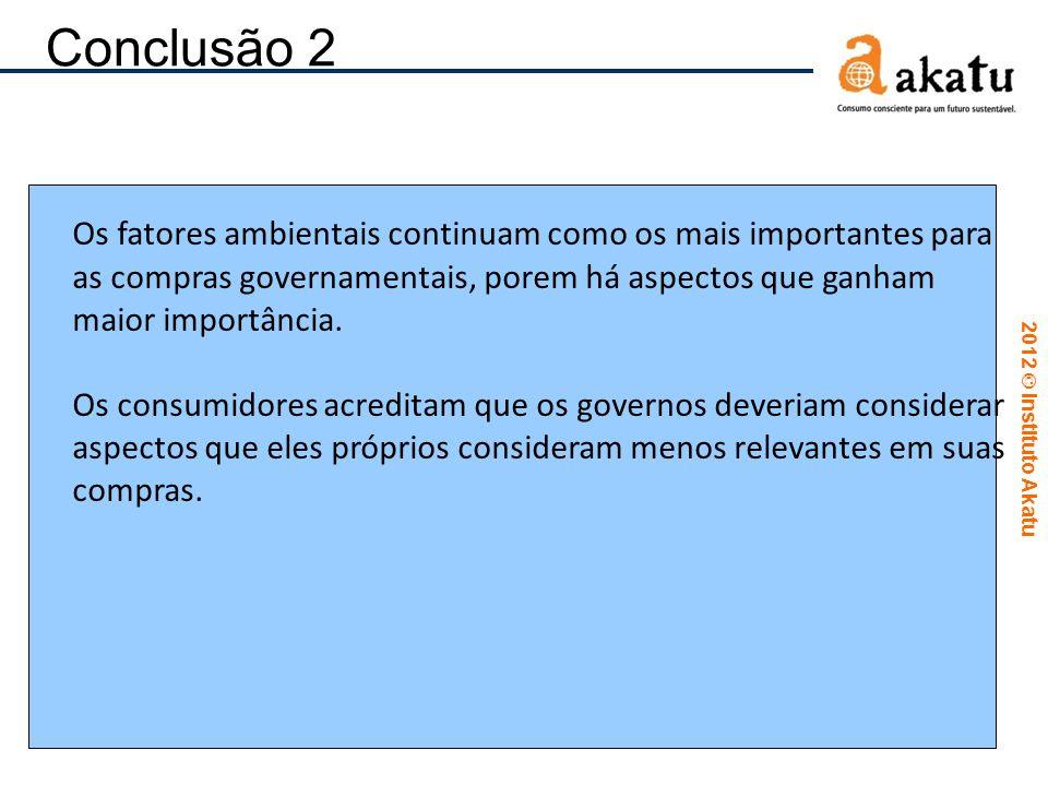 2012  Instituto Akatu Conclusão 2 Os fatores ambientais continuam como os mais importantes para as compras governamentais, porem há aspectos que ganh
