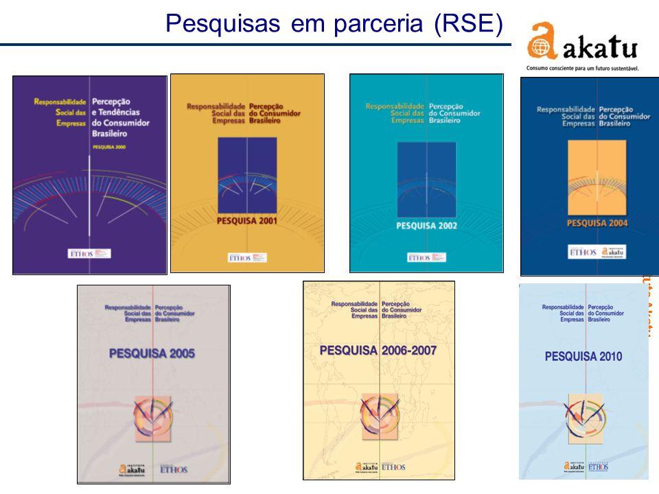2012  Instituto Akatu Pesquisas em parceria (RSE)
