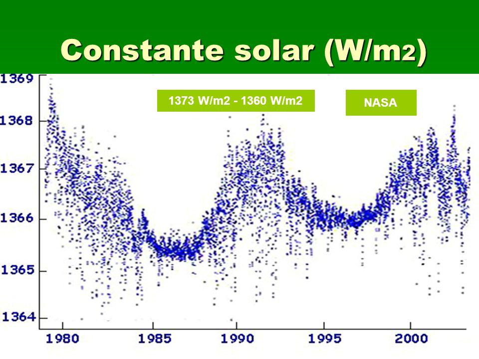 Constante solar (W/m 2 ) 1373 W/m2 - 1360 W/m2 NASA