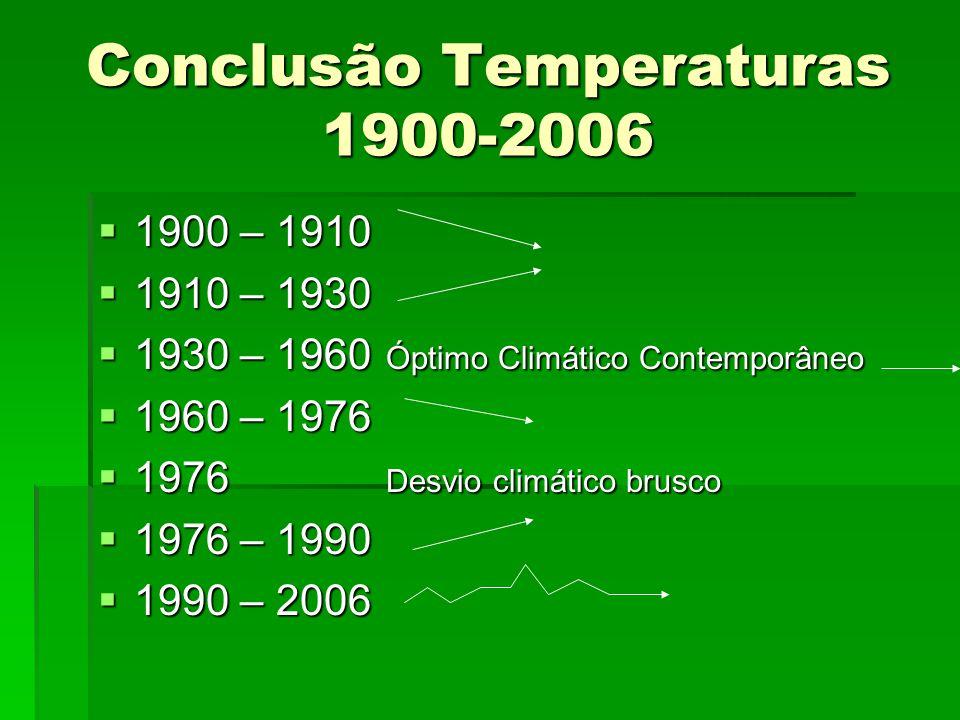 Conclusão Temperaturas 1900-2006  1900 – 1910  1910 – 1930  1930 – 1960 Óptimo Climático Contemporâneo  1960 – 1976  1976 Desvio climático brusco